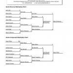 FITA 18 2013 Matchplay Chart.pdf-page-001