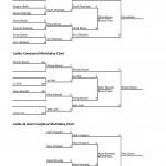FITA 18 2013 Matchplay Chart.pdf-page-002