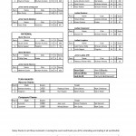 2014 Rose Results Sheet-page-002