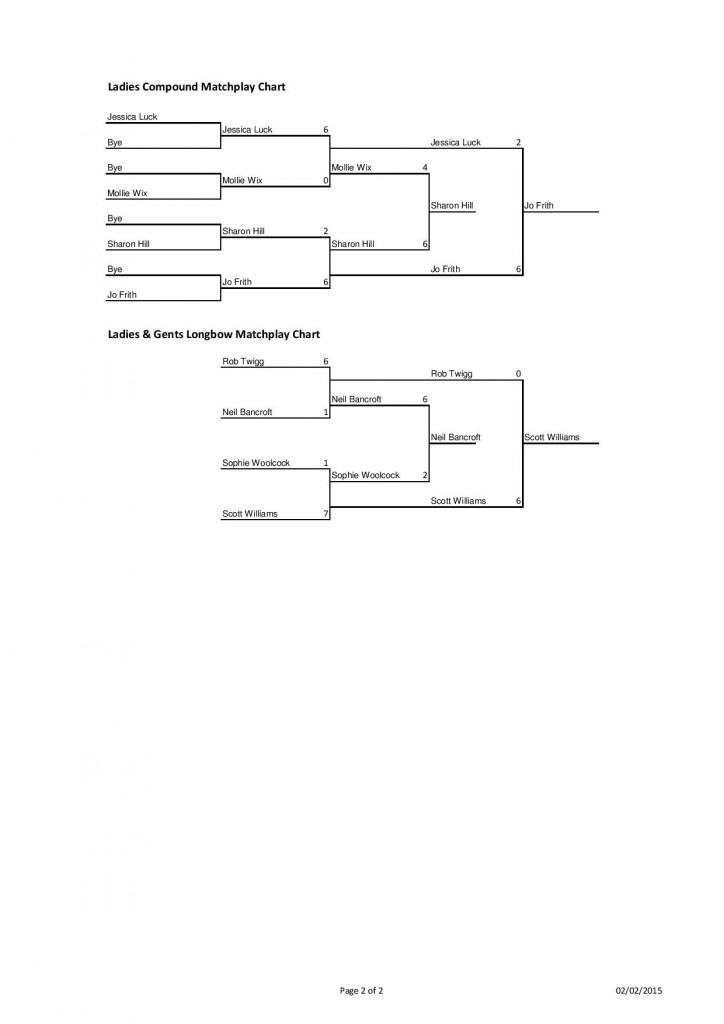 Clipper 2015 Matchplay Chart-page-002